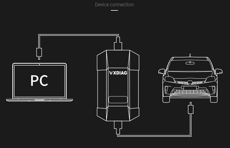 connect-vxdiag-subaru-vci