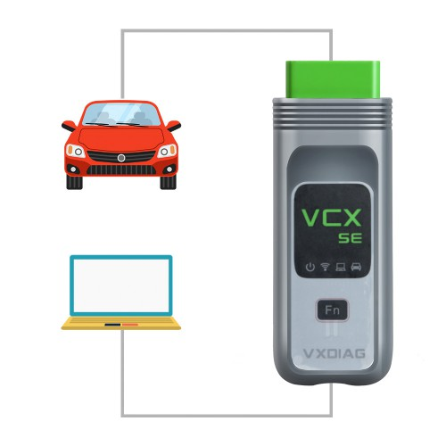 New VXDIAG VCX SE for JLR Jaguar Land rover Car Diagnostic Tool without Software