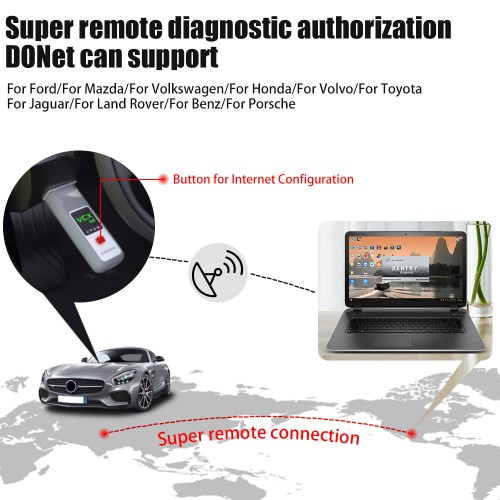 Mid-Year Pro New VXDIAG VCX SE For Benz Support Offline Coding/Remote Diagnosis VCX SE DoiP with Free Donet Authorization & 2TB Full Brands Software HDD