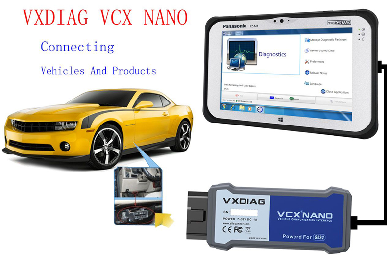 vxdiag-vcx-nano-gm-usb-connection